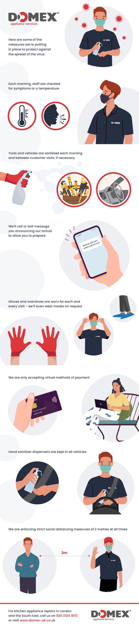 Domex Covid-19 Response Infographic